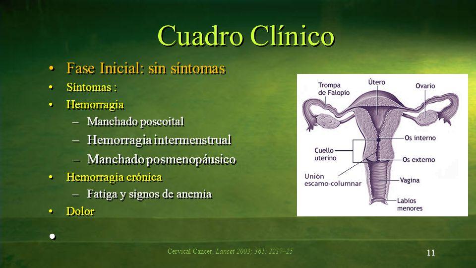 Cuadro Clínico Fase Inicial: sin síntomas Síntomas : Hemorragia –Manchado poscoital –Hemorragia intermenstrual –Manchado posmenopáusico Hemorragia cró