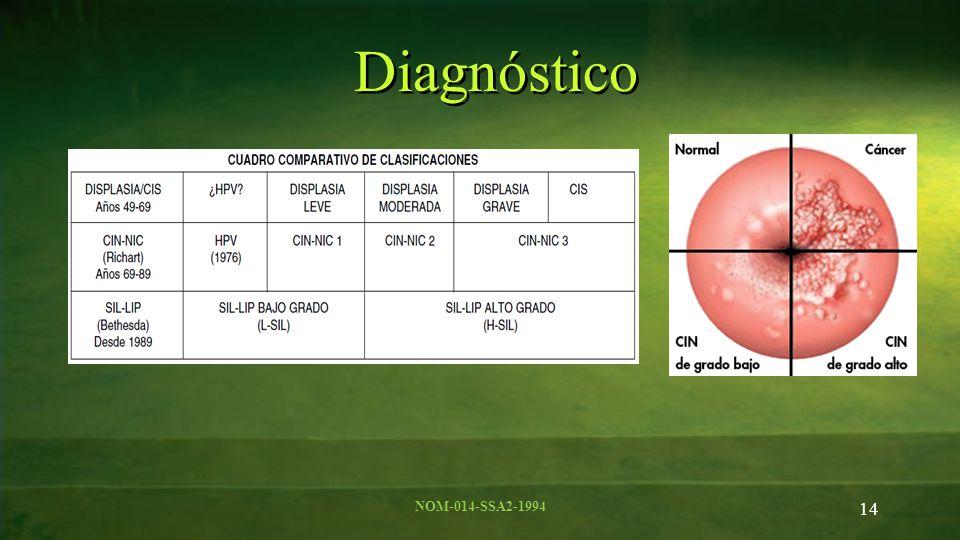 14 Diagnóstico NOM-014-SSA2-1994