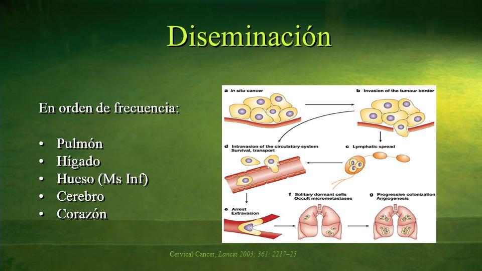En orden de frecuencia: Pulmón Hígado Hueso (Ms Inf) Cerebro Corazón En orden de frecuencia: Pulmón Hígado Hueso (Ms Inf) Cerebro Corazón Diseminación