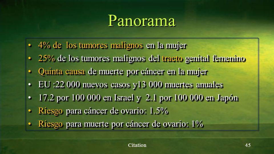Panorama 4% de los tumores malignos en la mujer4% de los tumores malignos en la mujer 25% de los tumores malignos del tracto genital femenino25% de lo