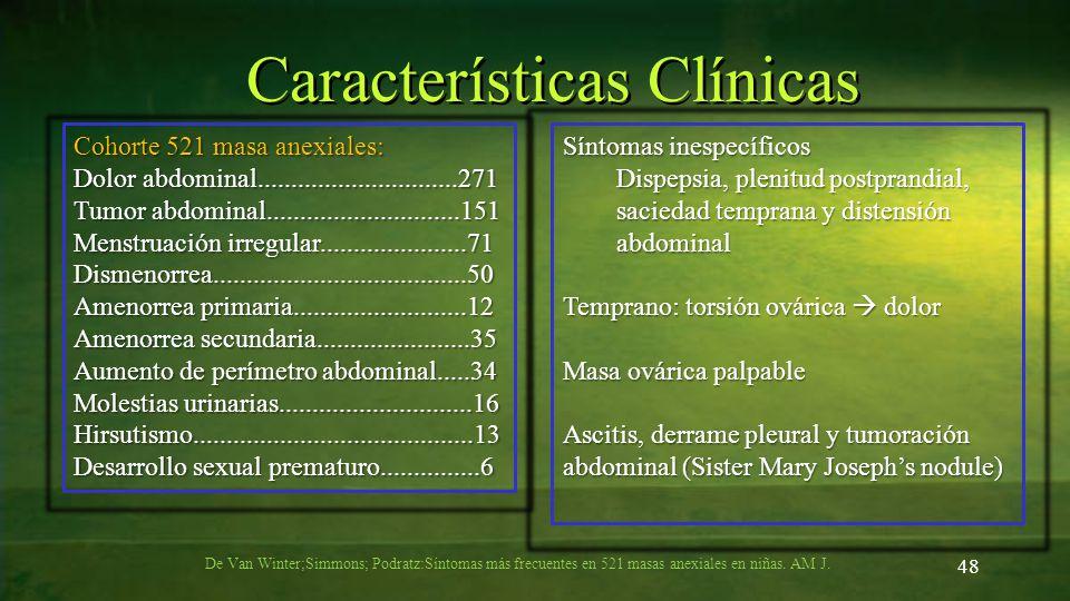 Características Clínicas De Van Winter;Simmons; Podratz:Síntomas más frecuentes en 521 masas anexiales en niñas. AM J. 48 Cohorte 521 masa anexiales: