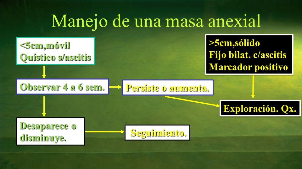 <5cm,móvil Quístico s/ascitis Observar 4 a 6 sem. Desaparece o disminuye. Seguimiento. Seguimiento. Persiste o aumenta. >5cm,sólido Fijo bilat. c/asci