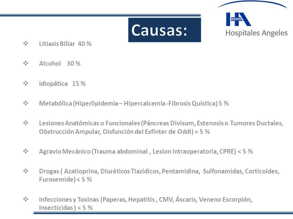 Litiasis Biliar 40 % Alcohol 30 % Idiopática 15 % Metabólica (Hiperlipidemia – Hipercalcemia -Fibrosis Quística) 5 % Lesiones Anatómicas o Funcionales