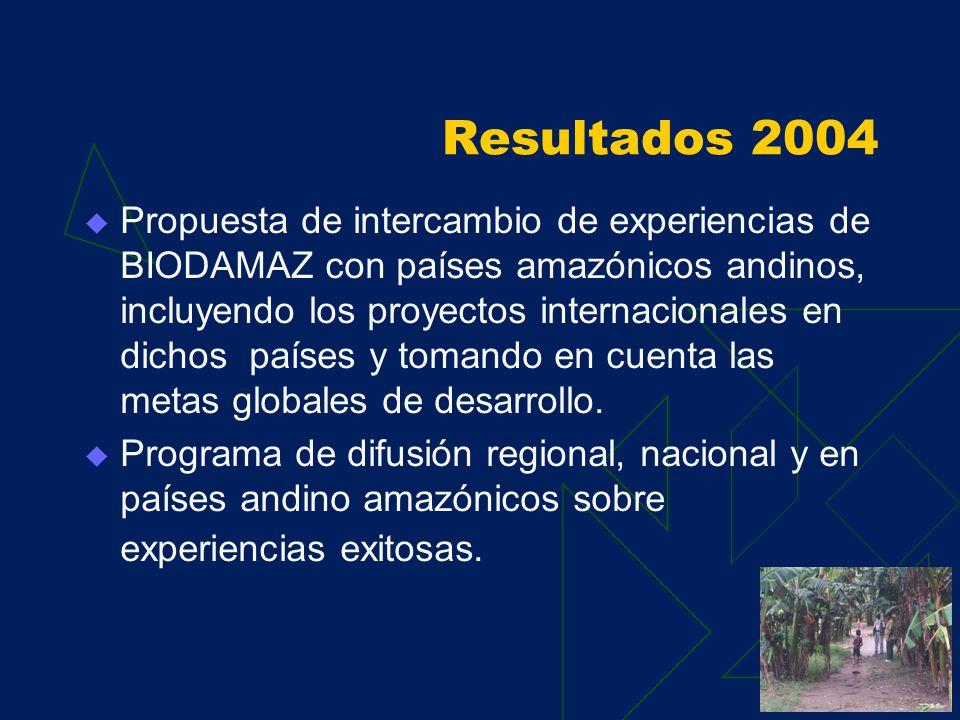 Plataforma de servicos Usuarios potenciales Comunidades indígenas Sistema Nacional de Gestión Ambiental Concesiones forestales Comunidad Andina de Nac