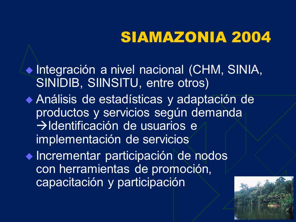 Resultados 2004 Propuesta de intercambio de experiencias de BIODAMAZ con países amazónicos andinos, incluyendo los proyectos internacionales en dichos países y tomando en cuenta las metas globales de desarrollo.