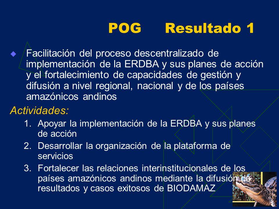 BIODAMAZ Fase II Resultado 1 Fortalecimiento de capacidades de gestión y procesos en marcha, conjuntamente con articulación interinstitucional. Result