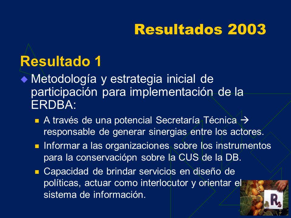 POG Resultado 2 Fortalecimiento de SIAMAZONIA (Sistema de Información sobre Diversidad Biológica y Ambiental de la Amazonia Peruana) Actividades: 1.In