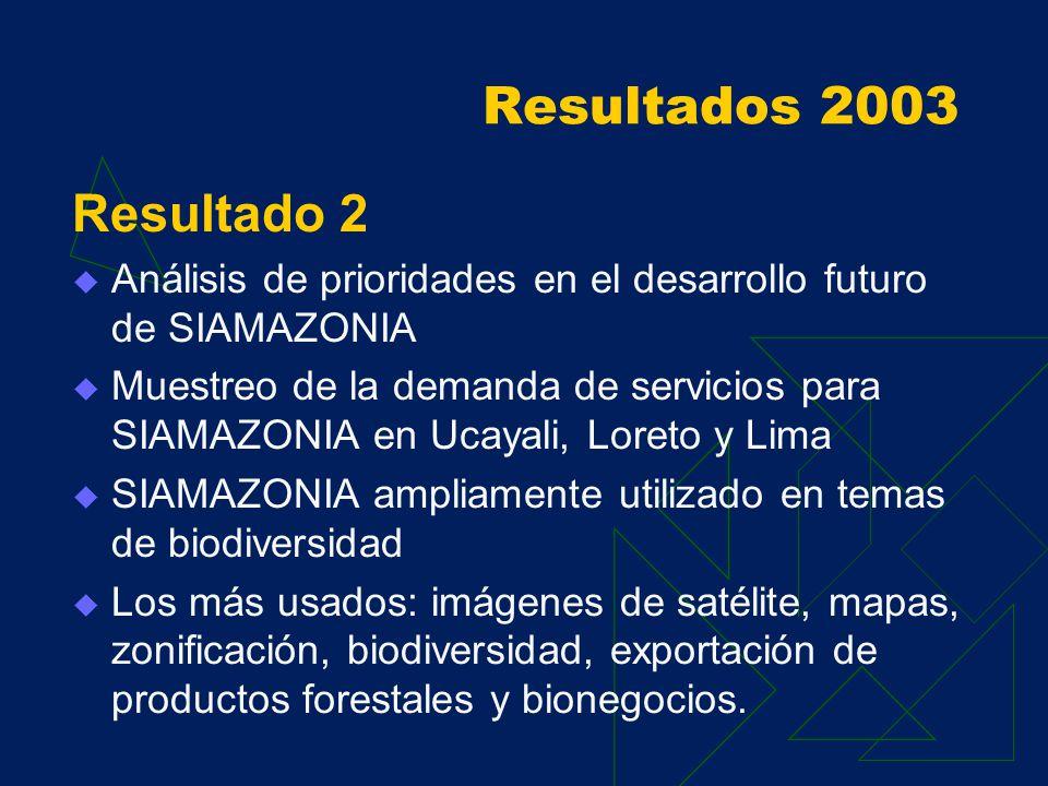 Resultados 2003 Resultado 1 Análisis de mercado inicial de servicios para la CUS de la diversidad biológica (DB) amazónica: Se han identificado potencialidades y limitaciones Planes Maestros, capacitación de comunidades, bioprospección y bionegocios relevantes en las regiones.