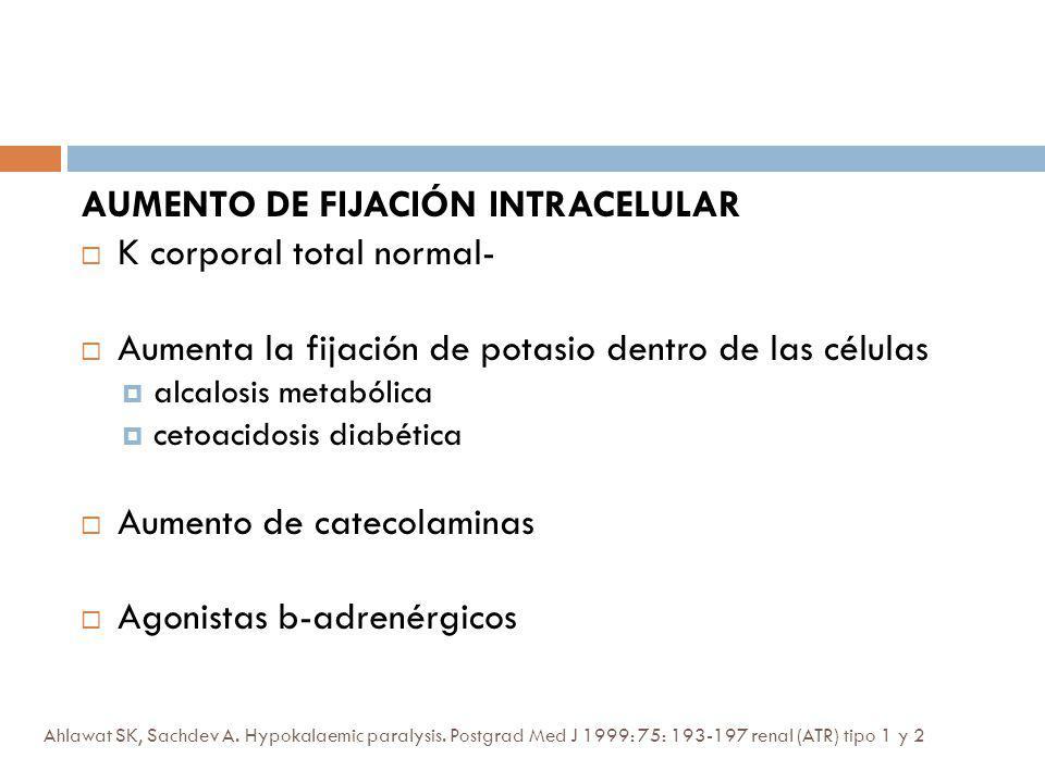 AUMENTO DE FIJACIÓN INTRACELULAR K corporal total normal- Aumenta la fijación de potasio dentro de las células alcalosis metabólica cetoacidosis diabé