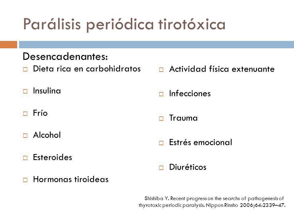 Parálisis periódica tirotóxica Desencadenantes: Dieta rica en carbohidratos Insulina Frío Alcohol Esteroides Hormonas tiroideas Actividad física exten