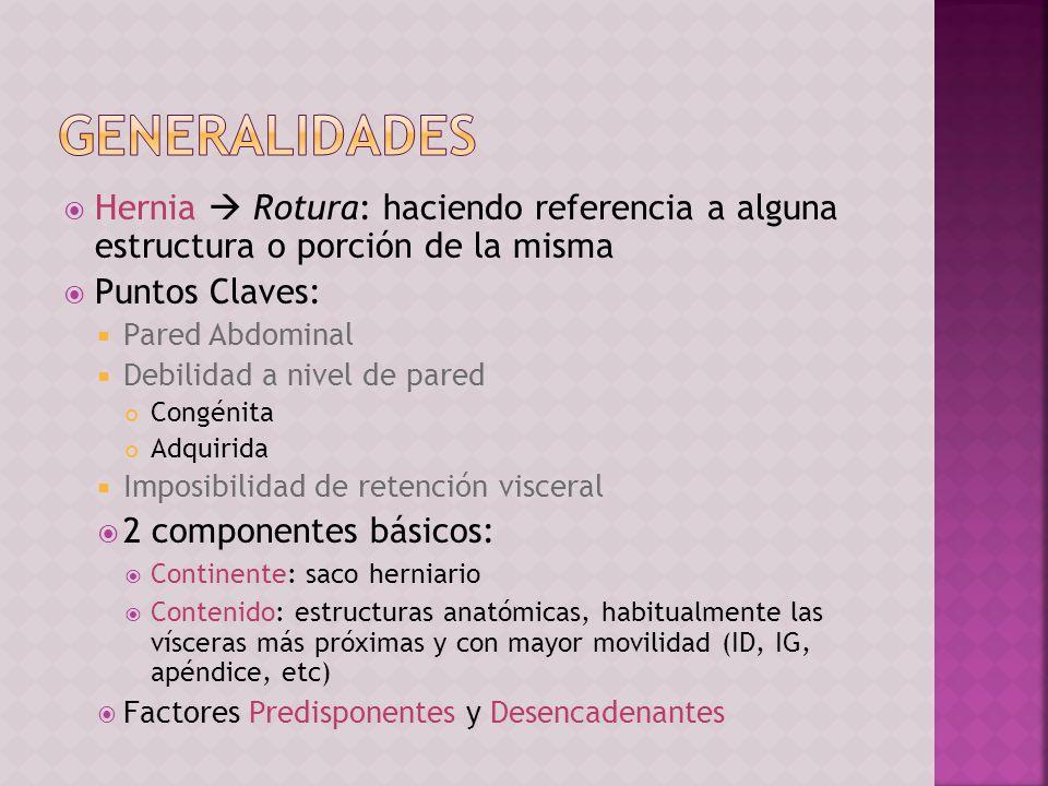 Hernia Rotura: haciendo referencia a alguna estructura o porción de la misma Puntos Claves: Pared Abdominal Debilidad a nivel de pared Congénita Adqui