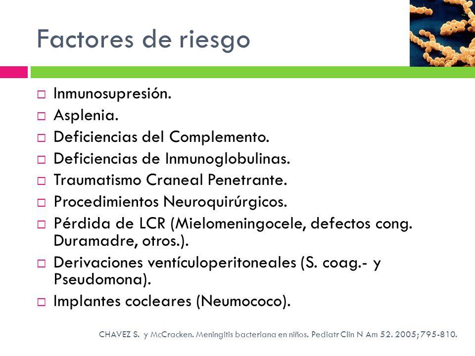 Factores de riesgo Inmunosupresión. Asplenia. Deficiencias del Complemento. Deficiencias de Inmunoglobulinas. Traumatismo Craneal Penetrante. Procedim