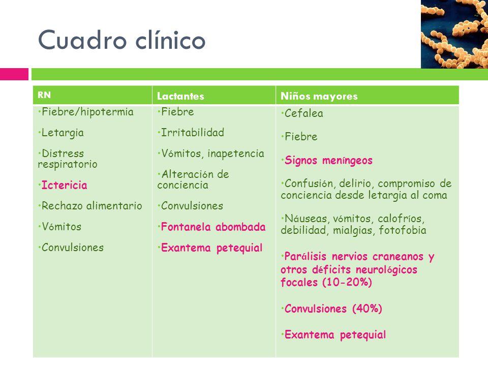Cuadro clínico RN LactantesNiños mayores Fiebre/hipotermia Letargia Distress respiratorio Ictericia Rechazo alimentario V ó mitos Convulsiones Fiebre