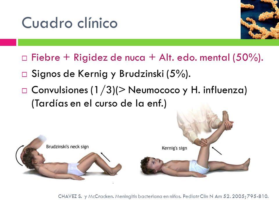 Cuadro clínico Fiebre + Rigidez de nuca + Alt. edo. mental (50%). Signos de Kernig y Brudzinski (5%). Convulsiones (1/3)(> Neumococo y H. influenza) (