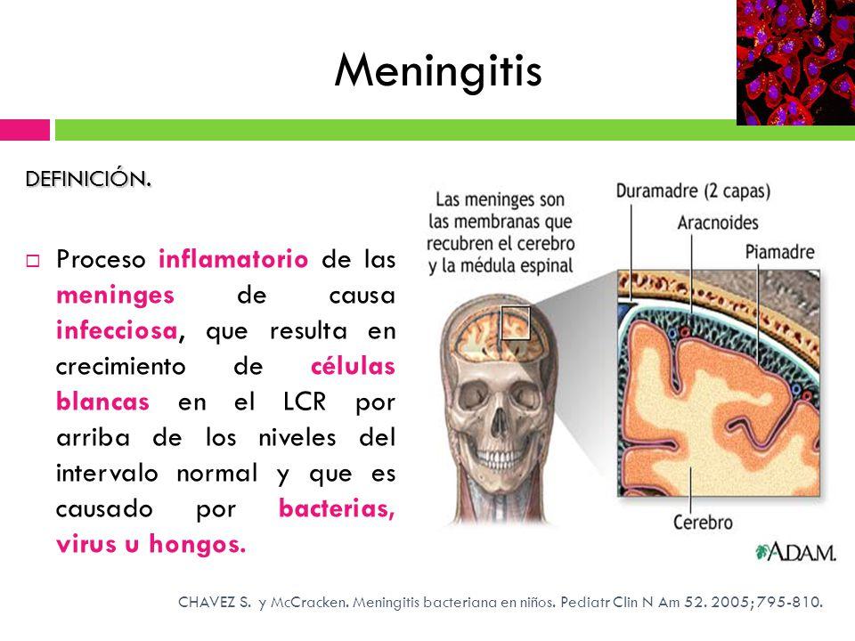 Meningitis DEFINICIÓN. Proceso inflamatorio de las meninges de causa infecciosa, que resulta en crecimiento de células blancas en el LCR por arriba de
