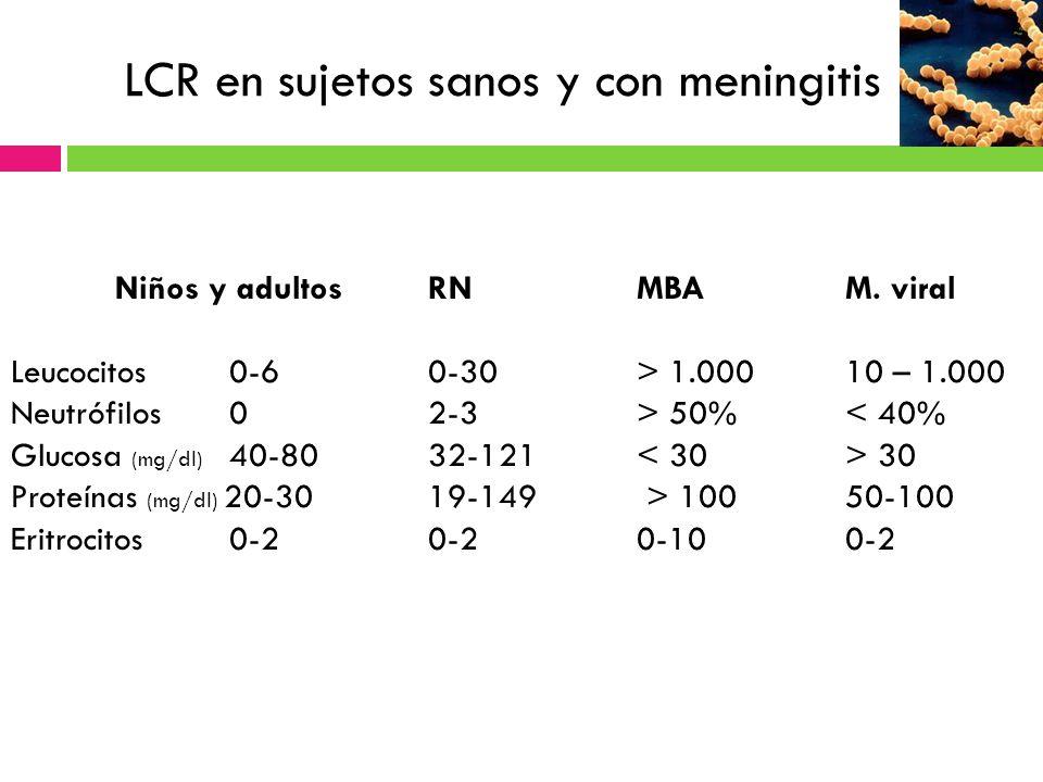 Niños y adultos RNMBAM. viral Leucocitos 0-60-30> 1.00010 – 1.000 Neutrófilos 02-3> 50%< 40% Glucosa (mg/dl) 40-8032-121 30 Proteínas (mg/dl) 20-3019-