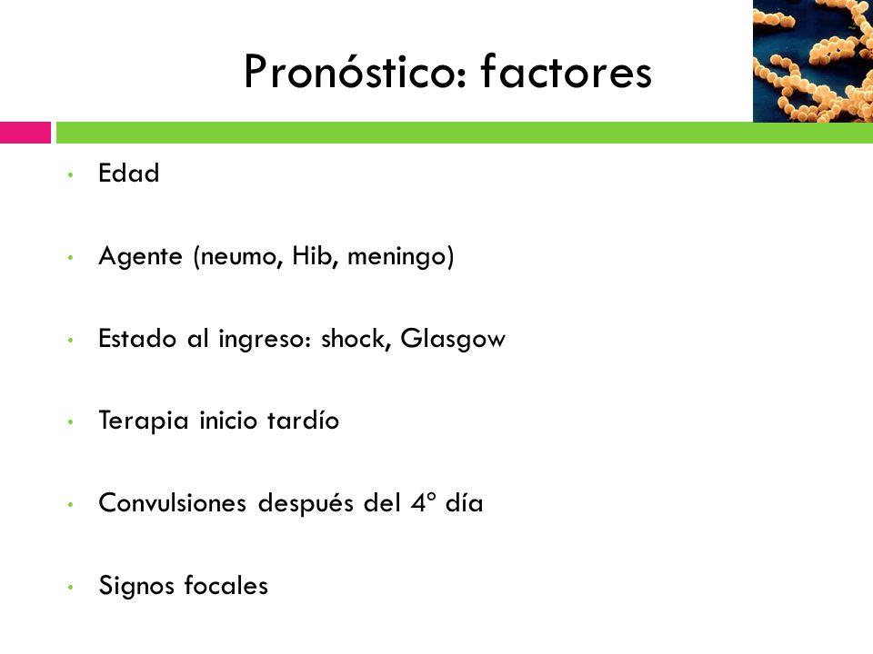 Pronóstico: factores Edad Agente (neumo, Hib, meningo) Estado al ingreso: shock, Glasgow Terapia inicio tardío Convulsiones después del 4º día Signos
