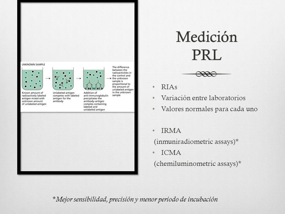 Medición PRL RIAs Variación entre laboratorios Valores normales para cada uno IRMA (inmuniradiometric assays)* ICMA (chemiluminometric assays)* * Mejor sensibilidad, precisión y menor periodo de incubación