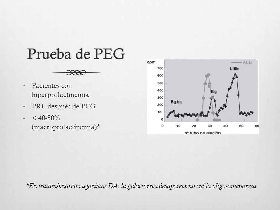Prueba de PEGPrueba de PEG Pacientes con hiperprolactinemia: -PRL después de PEG -< 40-50% (macroprolactinemia)* *En tratamiento con agonistas DA: la galactorrea desaparece no así la oligo-amenorrea