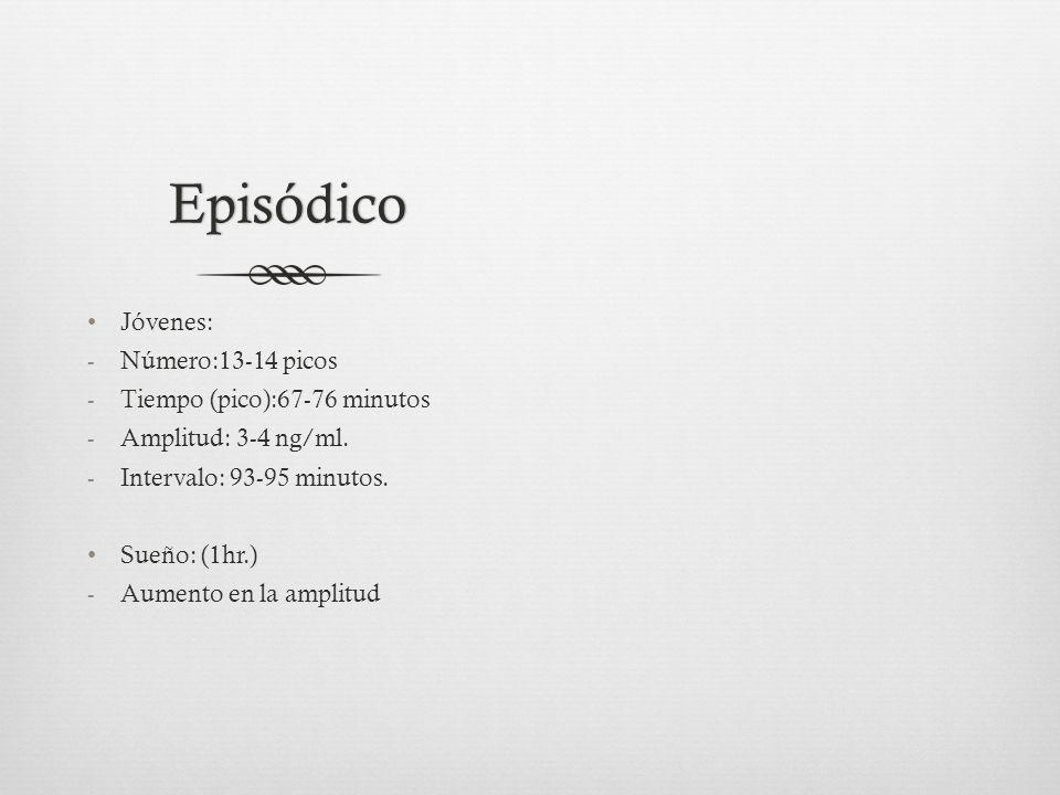 Episódico Jóvenes: -Número:13-14 picos -Tiempo (pico):67-76 minutos -Amplitud: 3-4 ng/ml.