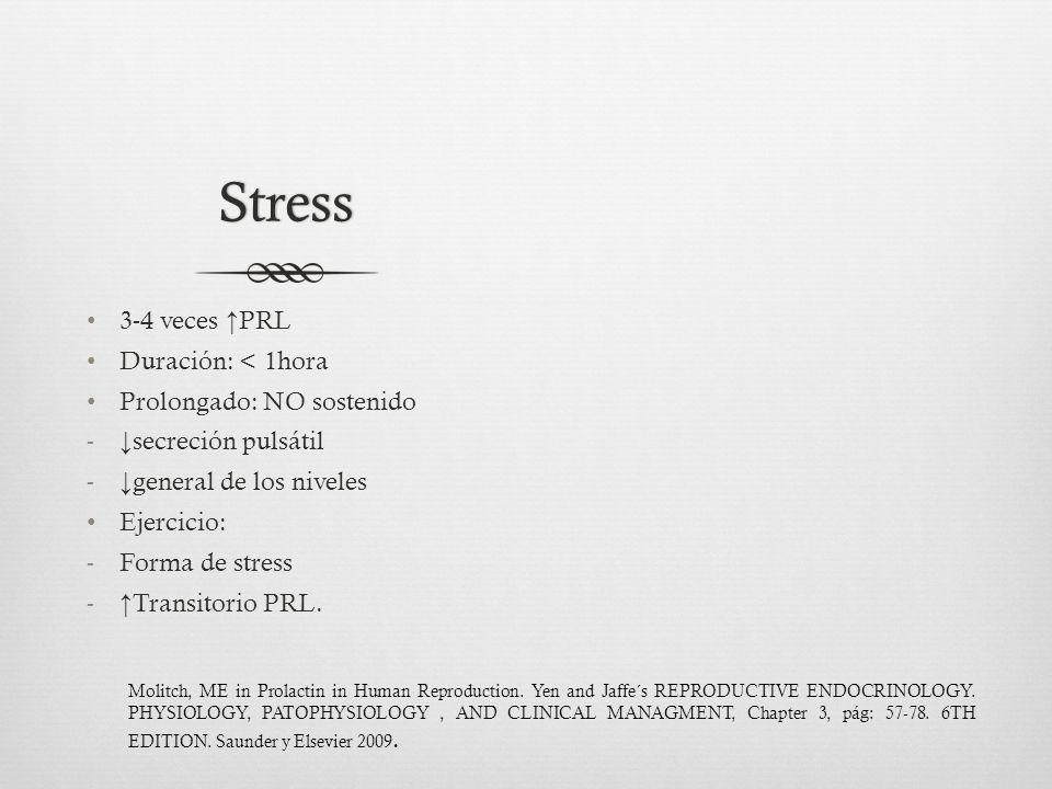 Stress 3-4 veces PRL Duración: < 1hora Prolongado: NO sostenido - secreción pulsátil - general de los niveles Ejercicio: -Forma de stress - Transitorio PRL.