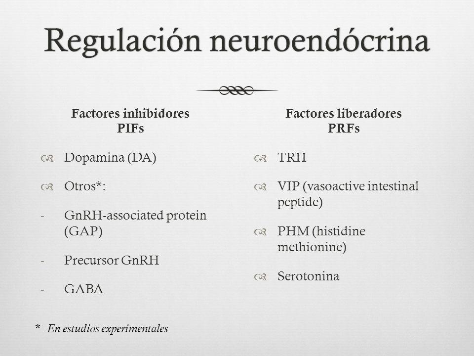 Regulación neuroendócrinaRegulación neuroendócrina Factores inhibidores PIFs Dopamina (DA) Otros*: -GnRH-associated protein (GAP) -Precursor GnRH -GABA Factores liberadores PRFs TRH VIP (vasoactive intestinal peptide) PHM (histidine methionine) Serotonina * En estudios experimentales