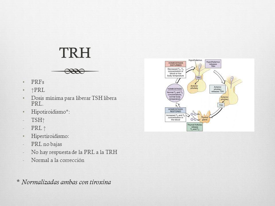 TRH PRFs PRL Dosis mínima para liberar TSH libera PRL.