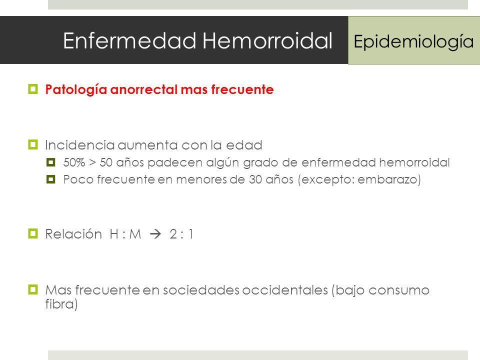 Enfermedad Hemorroidal Patología anorrectal mas frecuente Incidencia aumenta con la edad 50% > 50 años padecen algún grado de enfermedad hemorroidal Poco frecuente en menores de 30 años (excepto: embarazo) Relación H : M 2 : 1 Mas frecuente en sociedades occidentales (bajo consumo fibra) Epidemiología