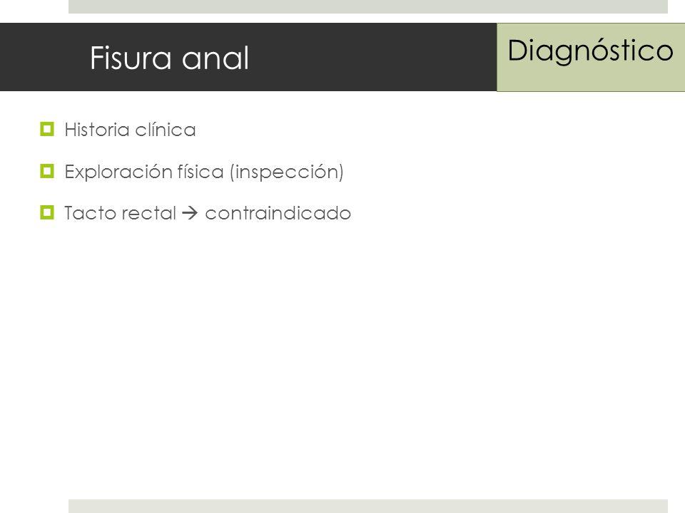 Fisura anal Historia clínica Exploración física (inspección) Tacto rectal contraindicado Diagnóstico