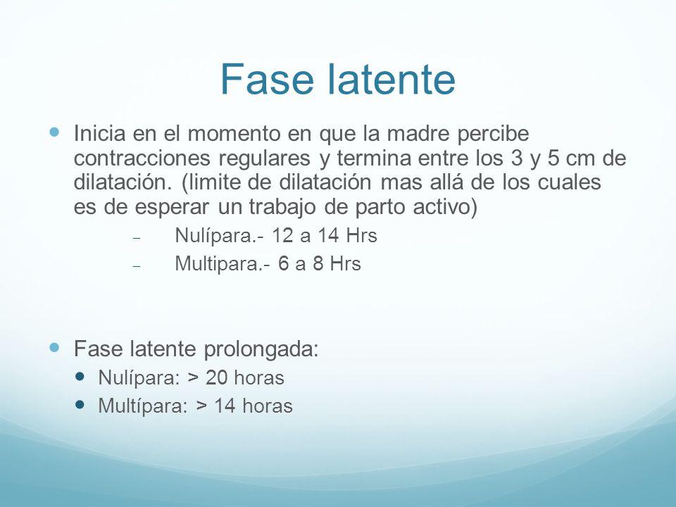 Fase latente Inicia en el momento en que la madre percibe contracciones regulares y termina entre los 3 y 5 cm de dilatación. (limite de dilatación ma
