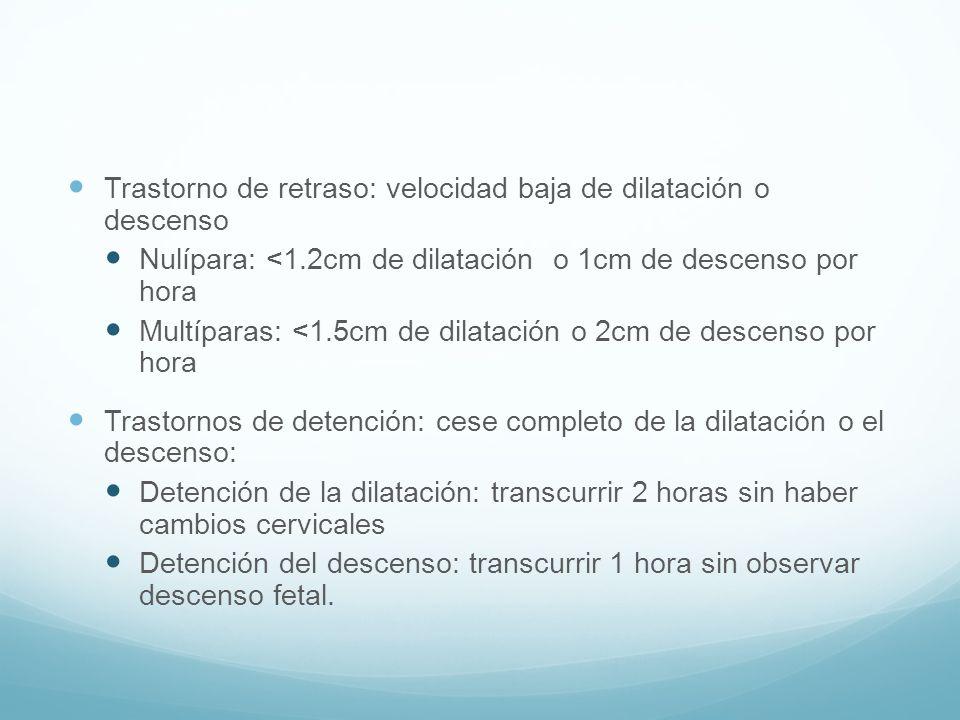 Trastorno de retraso: velocidad baja de dilatación o descenso Nulípara: <1.2cm de dilatación o 1cm de descenso por hora Multíparas: <1.5cm de dilataci