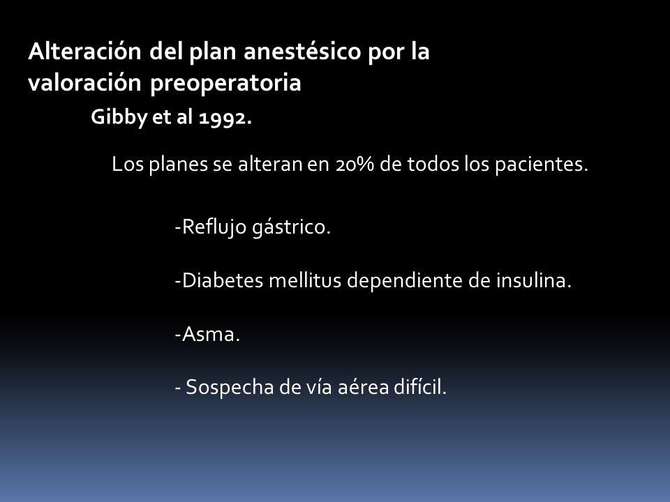 Alteración del plan anestésico por la valoración preoperatoria Gibby et al 1992. Los planes se alteran en 20% de todos los pacientes. -Reflujo gástric