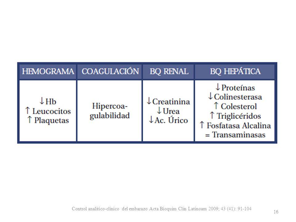 16 Control analítico-clínico del embarazo Acta Bioquím Clín Latinoam 2009; 43 (41): 91-104