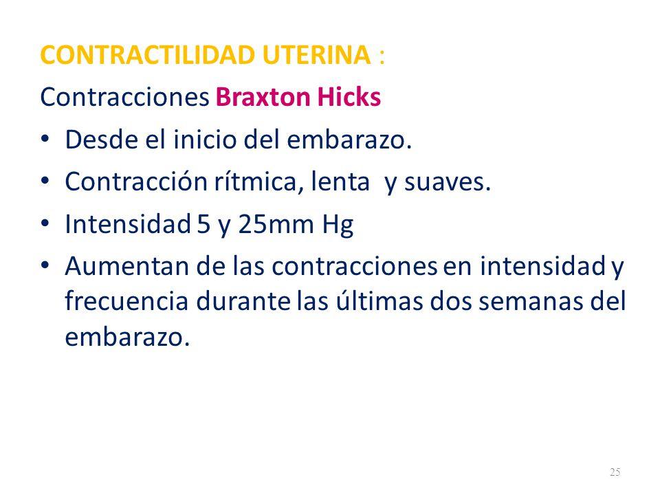 CONTRACTILIDAD UTERINA : Contracciones Braxton Hicks Desde el inicio del embarazo.