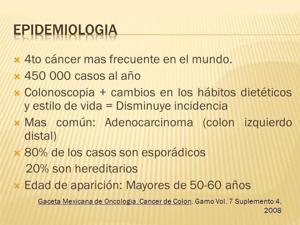4to cáncer mas frecuente en el mundo. 450 000 casos al año Colonoscopia + cambios en los hábitos dietéticos y estilo de vida = Disminuye incidencia Ma