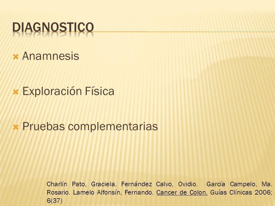Anamnesis Exploración Física Pruebas complementarias Charlín Pato, Graciela. Fernández Calvo, Ovidio. García Campelo, Ma. Rosario. Lamelo Alfonsín, Fe