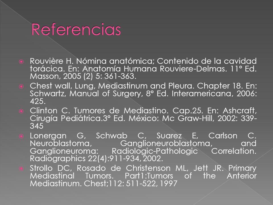 Rouvière H.Nómina anatómica; Contenido de la cavidad torácica.
