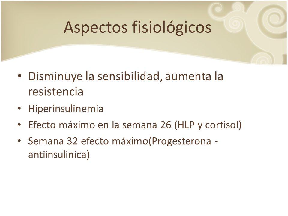 Aspectos fisiológicos Disminuye la sensibilidad, aumenta la resistencia Hiperinsulinemia Efecto máximo en la semana 26 (HLP y cortisol) Semana 32 efec