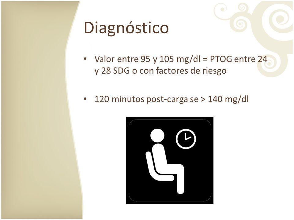 Diagnóstico Valor entre 95 y 105 mg/dl = PTOG entre 24 y 28 SDG o con factores de riesgo 120 minutos post-carga se > 140 mg/dl