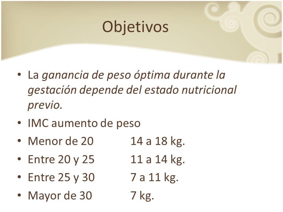 Objetivos La ganancia de peso óptima durante la gestación depende del estado nutricional previo. IMC aumento de peso Menor de 20 14 a 18 kg. Entre 20