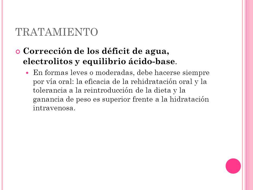 TRATAMIENTO Corrección de los déficit de agua, electrolitos y equilibrio ácido-base. En formas leves o moderadas, debe hacerse siempre por vía oral: l