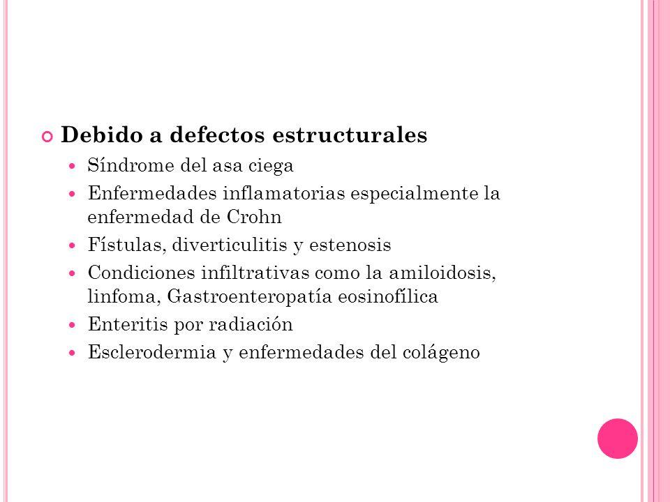 Debido a defectos estructurales Síndrome del asa ciega Enfermedades inflamatorias especialmente la enfermedad de Crohn Fístulas, diverticulitis y este