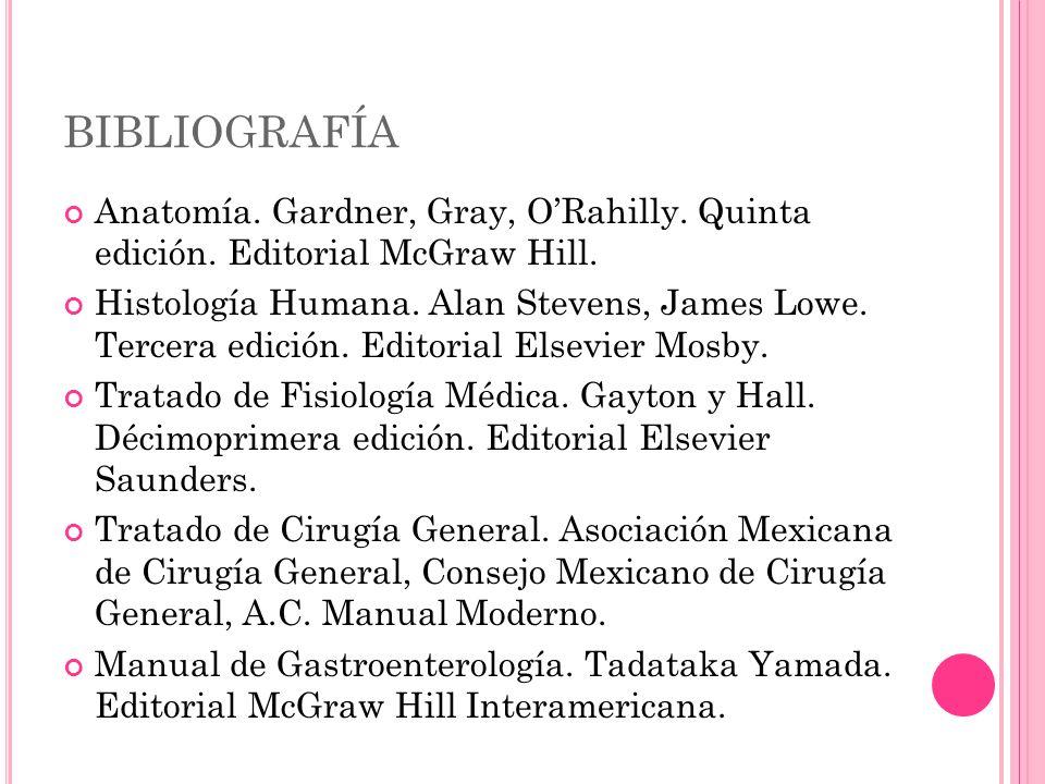 BIBLIOGRAFÍA Anatomía. Gardner, Gray, ORahilly. Quinta edición. Editorial McGraw Hill. Histología Humana. Alan Stevens, James Lowe. Tercera edición. E