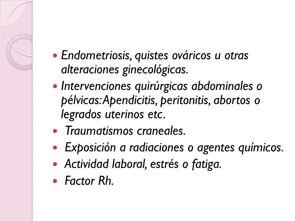 Endometriosis, quistes ováricos u otras alteraciones ginecológicas. Intervenciones quirúrgicas abdominales o pélvicas: Apendicitis, peritonitis, abort