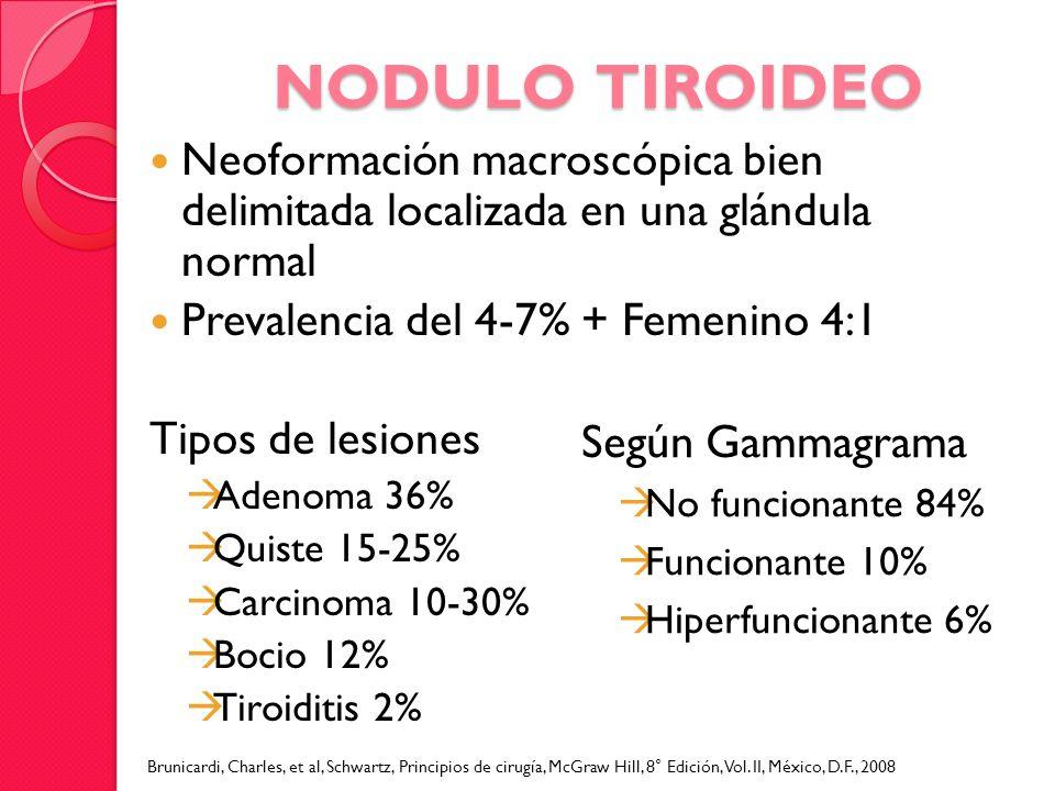 NODULO TIROIDEO Neoformación macroscópica bien delimitada localizada en una glándula normal Prevalencia del 4-7% + Femenino 4:1 Tipos de lesiones Aden