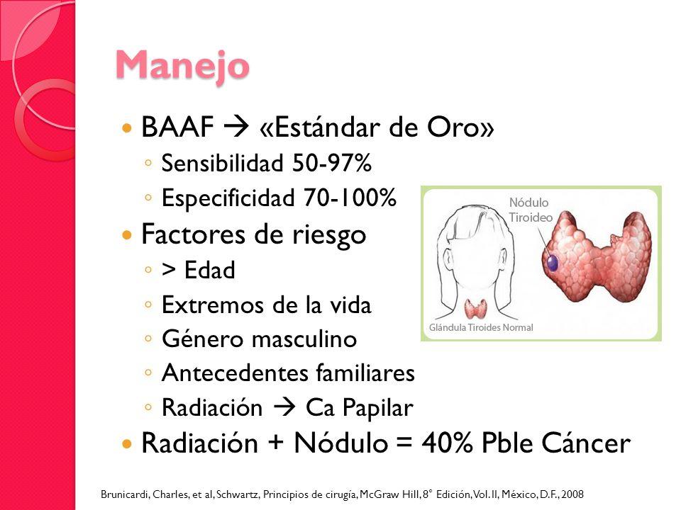 Manejo BAAF «Estándar de Oro» Sensibilidad 50-97% Especificidad 70-100% Factores de riesgo > Edad Extremos de la vida Género masculino Antecedentes fa