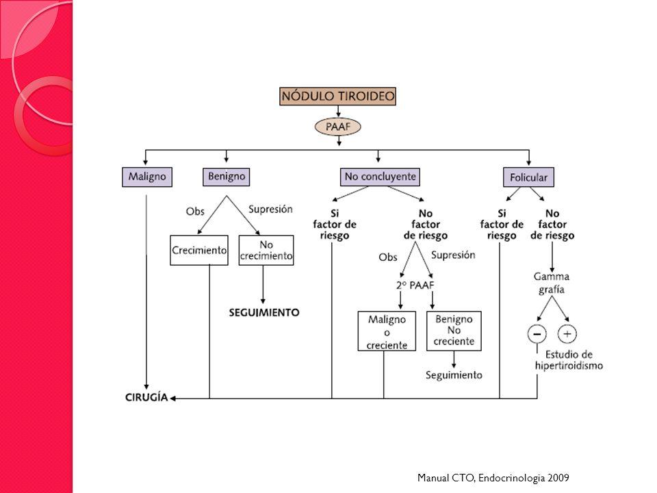 Manual CTO, Endocrinologia 2009