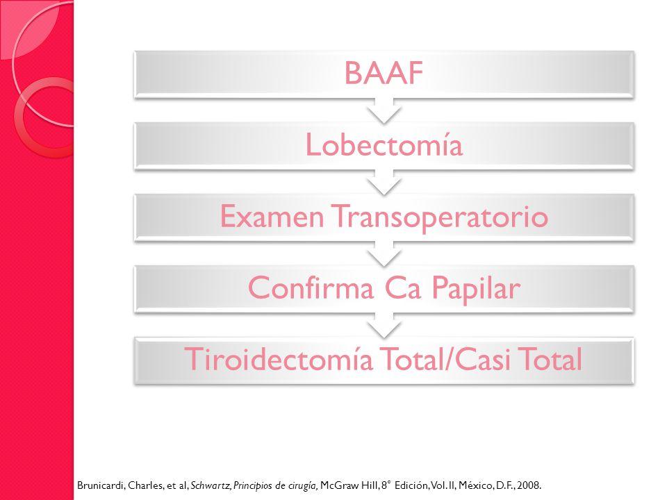 Tiroidectomía Total/Casi Total Confirma Ca Papilar Examen Transoperatorio Lobectomía BAAF Brunicardi, Charles, et al, Schwartz, Principios de cirugía,