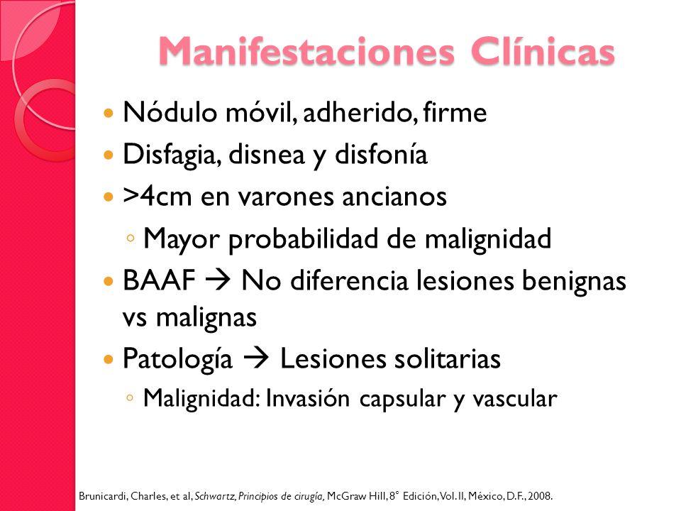 Manifestaciones Clínicas Nódulo móvil, adherido, firme Disfagia, disnea y disfonía >4cm en varones ancianos Mayor probabilidad de malignidad BAAF No d