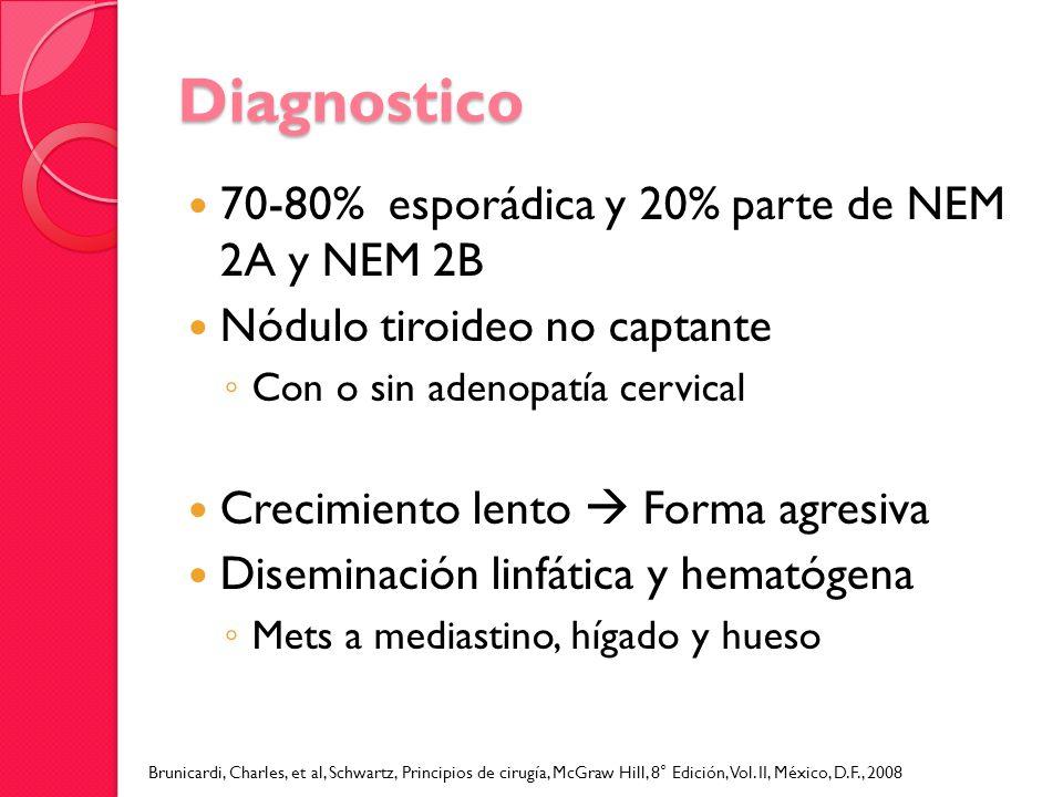 Diagnostico 70-80% esporádica y 20% parte de NEM 2A y NEM 2B Nódulo tiroideo no captante Con o sin adenopatía cervical Crecimiento lento Forma agresiv